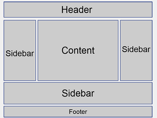 why-and-how-to-customize-wordpress-sidebar