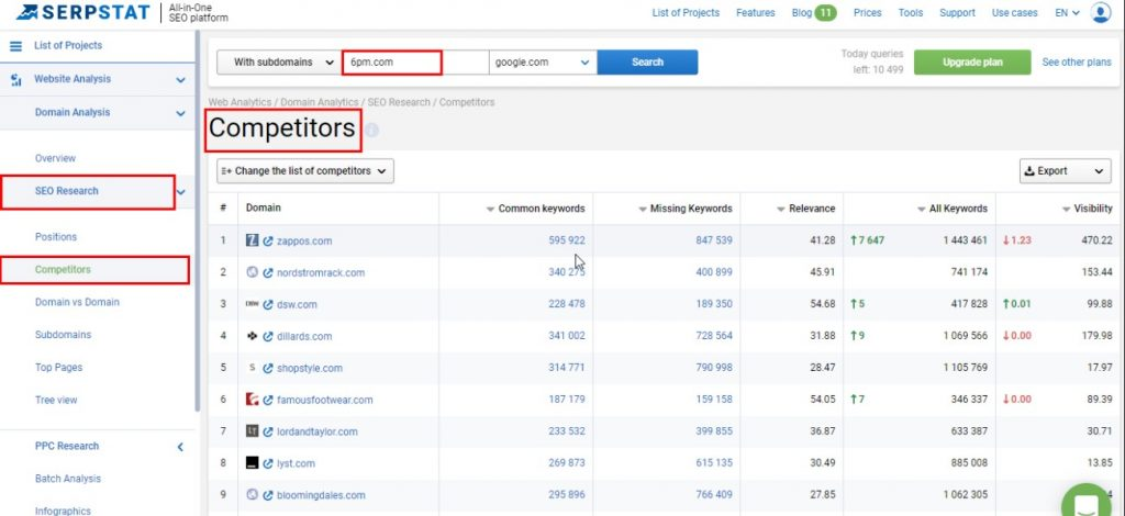 competitor-analysis-as-a-way-to-increase-income-on-your-site