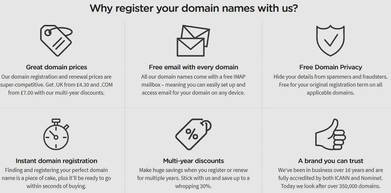 10-tips-for-choosing,-buying-and-registering-the-perfect-domain-name