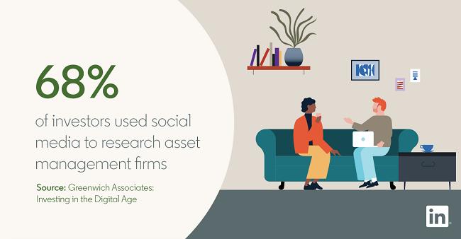 LinkedIn social media research stat graphic
