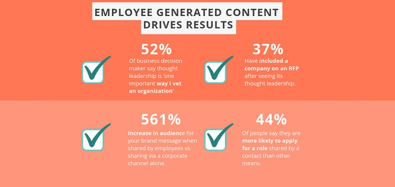 the-power-of-the-employee-influencer-[infographic]