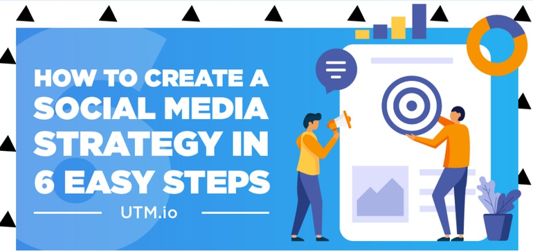 4 Steps For Creating A Solid Social Media Strategy Infographic Brayve Digital