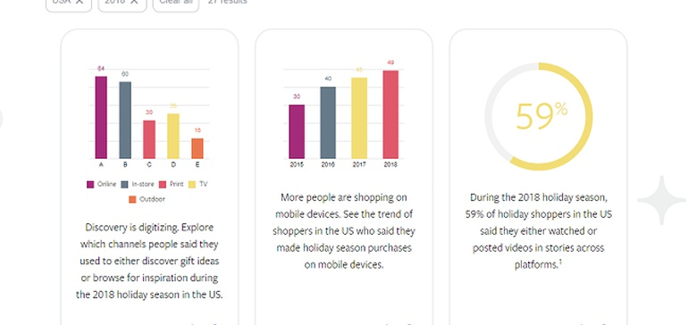 facebook-launches-new-holiday-season-insights-guide-to-assist-in-campaign-planning
